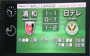 score20130705